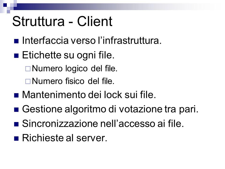 Struttura - Client Interfaccia verso linfrastruttura.