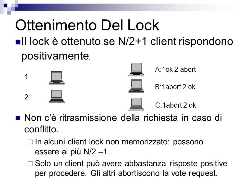 Ottenimento Del Lock Non cè ritrasmissione della richiesta in caso di conflitto.