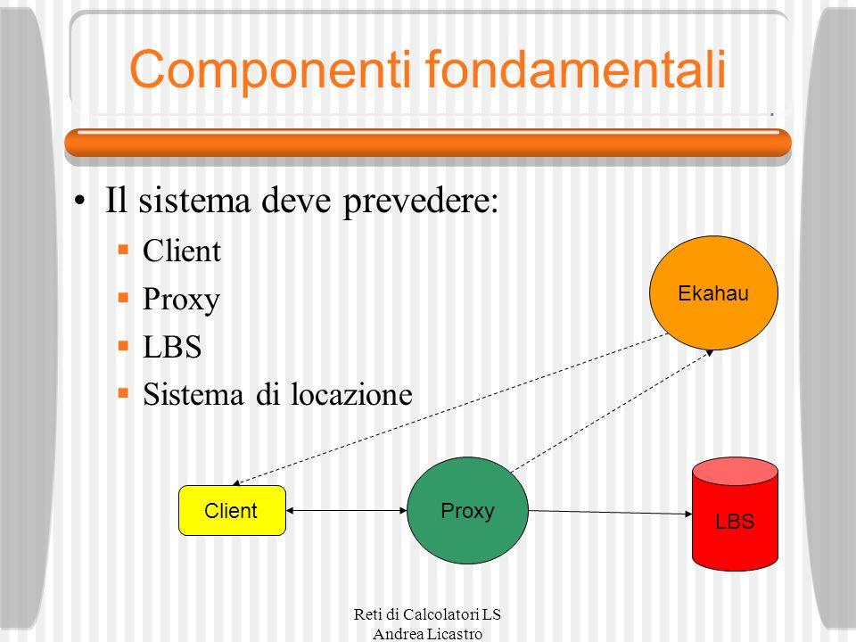 Reti di Calcolatori LS Andrea Licastro Componenti fondamentali Il sistema deve prevedere: Client Proxy LBS Sistema di locazione Client LBS Proxy Ekaha