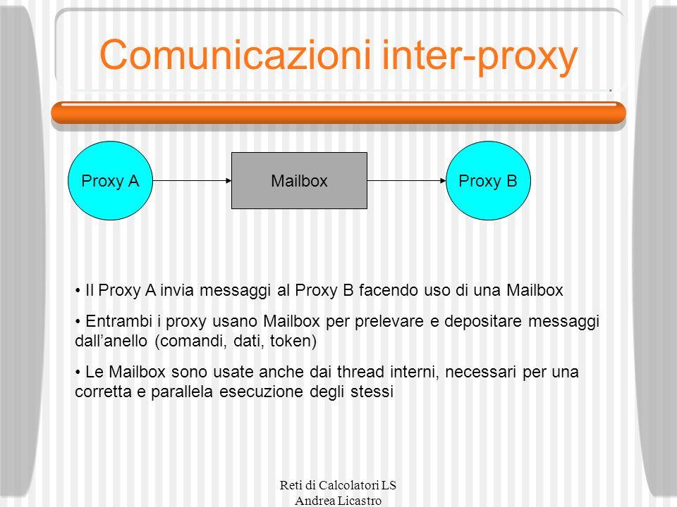 Reti di Calcolatori LS Andrea Licastro Comunicazioni inter-proxy Proxy AProxy B Mailbox Il Proxy A invia messaggi al Proxy B facendo uso di una Mailbox Entrambi i proxy usano Mailbox per prelevare e depositare messaggi dallanello (comandi, dati, token) Le Mailbox sono usate anche dai thread interni, necessari per una corretta e parallela esecuzione degli stessi