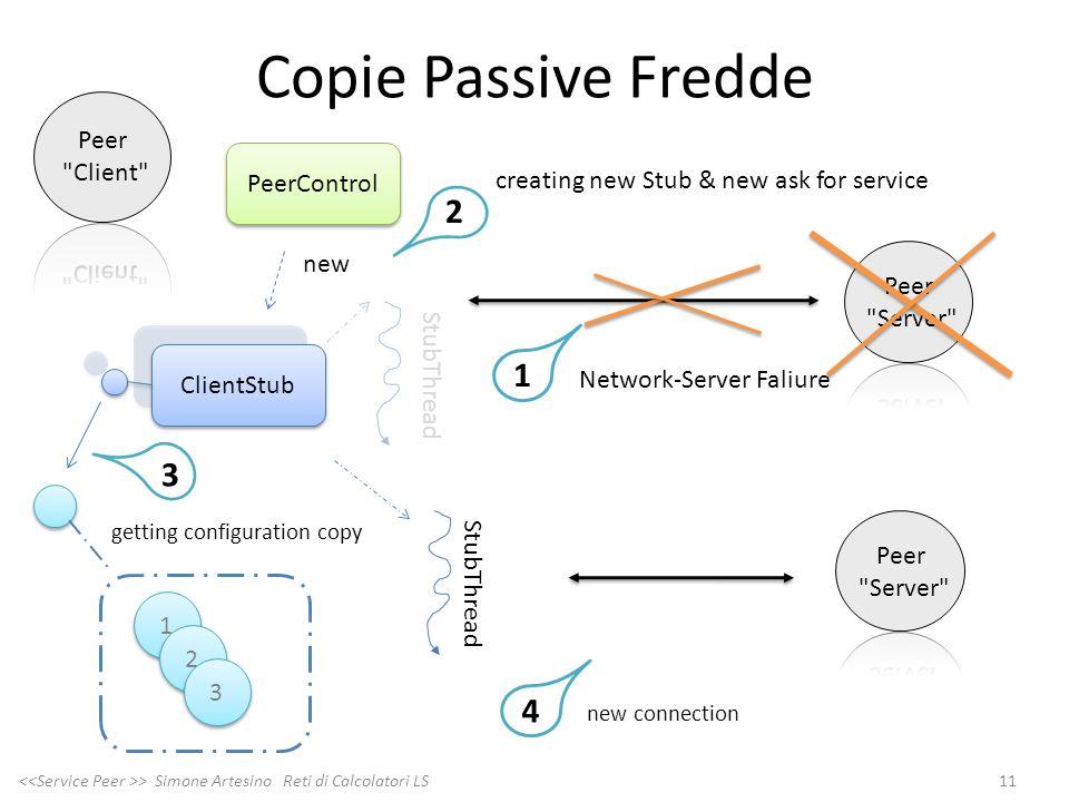 Copie Passive Fredde 11 > Simone Artesino Reti di Calcolatori LS 1 1 2 2 3 3 StubThread PeerControl new 1 Network-Server Faliure 2 3 creating new Stub