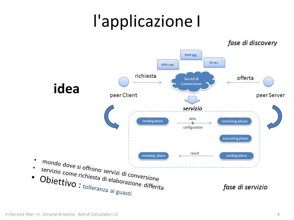 l'applicazione I 4 > Simone Artesino Reti di Calcolatori LS idea mondo dove si offrono servizi di conversione servizio come richiesta di elaborazione