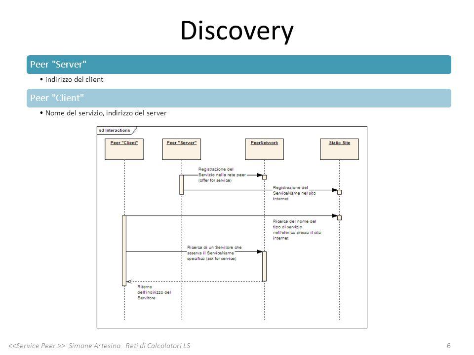 Discovery 6 > Simone Artesino Reti di Calcolatori LS Peer