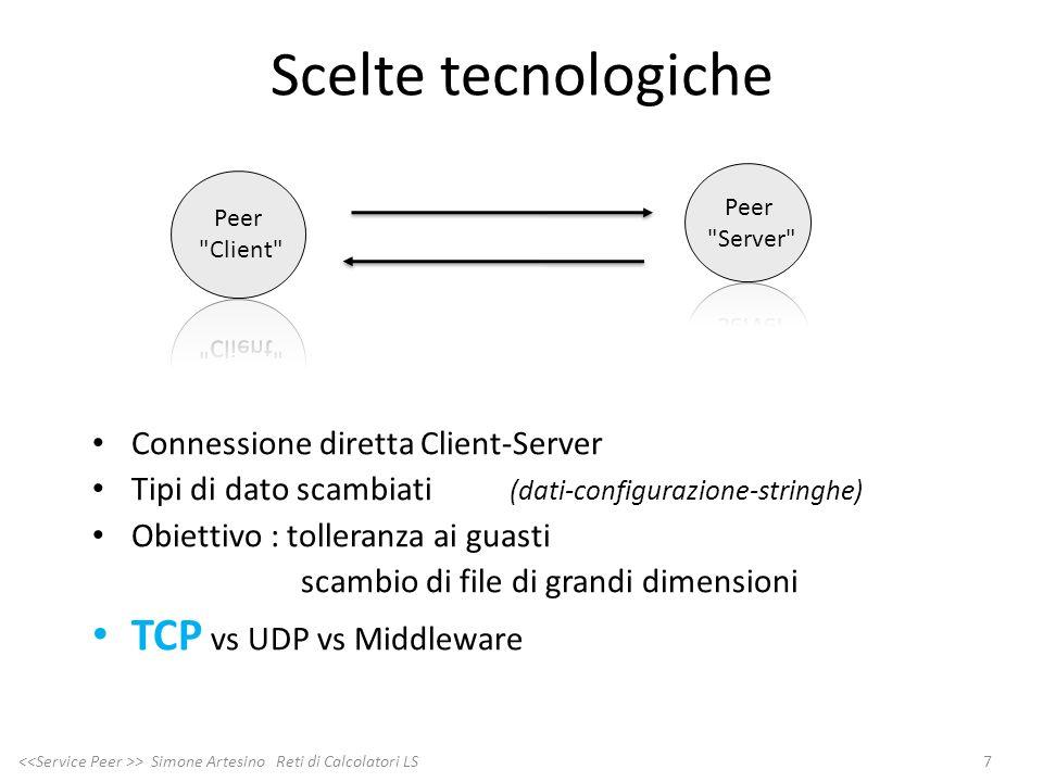 Scelte tecnologiche Connessione diretta Client-Server Tipi di dato scambiati (dati-configurazione-stringhe) Obiettivo : tolleranza ai guasti scambio d