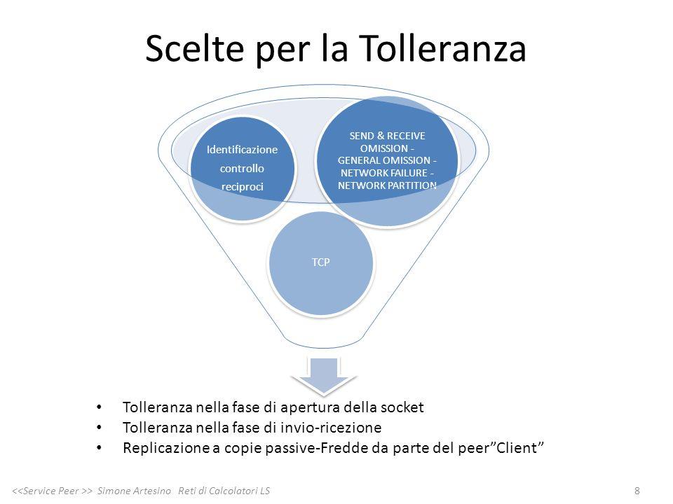 Scelte per la Tolleranza 8 > Simone Artesino Reti di Calcolatori LS TCP Identificazione controllo reciproci SEND & RECEIVE OMISSION - GENERAL OMISSION