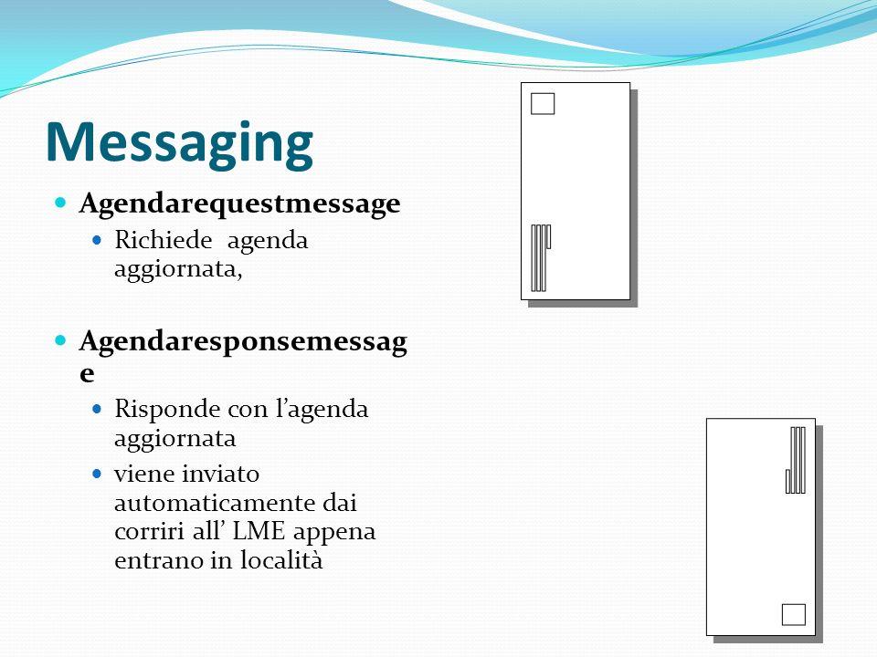 Messaging Agendarequestmessage Richiede agenda aggiornata, Agendaresponsemessag e Risponde con lagenda aggiornata viene inviato automaticamente dai corriri all LME appena entrano in località