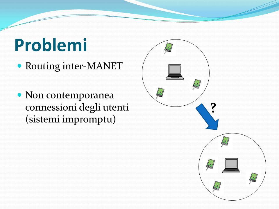 Soluzioni Sfruttamento della moblità e abitudini degli utenti per routing inter- MANET Caching dei messaggi da parte degli utenti per persistenza