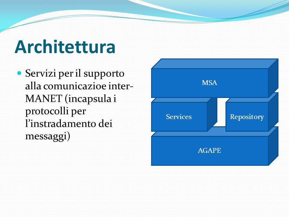 Architettura Servizi per il supporto alla comunicazioe inter- MANET (incapsula i protocolli per linstradamento dei messaggi) AGAPE RepositoryServices MSA