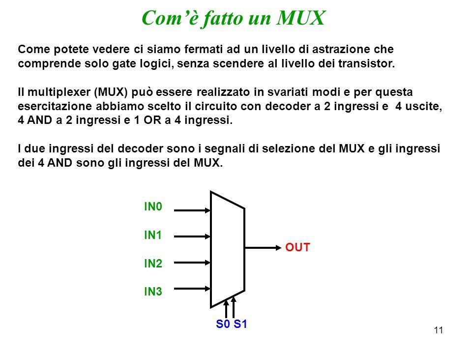 11 Come potete vedere ci siamo fermati ad un livello di astrazione che comprende solo gate logici, senza scendere al livello dei transistor. Il multip