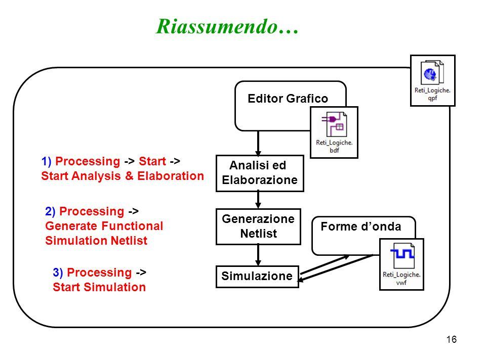 16 Editor Grafico Generazione Netlist Analisi ed Elaborazione Simulazione Forme donda 1) Processing -> Start -> Start Analysis & Elaboration 2) Proces