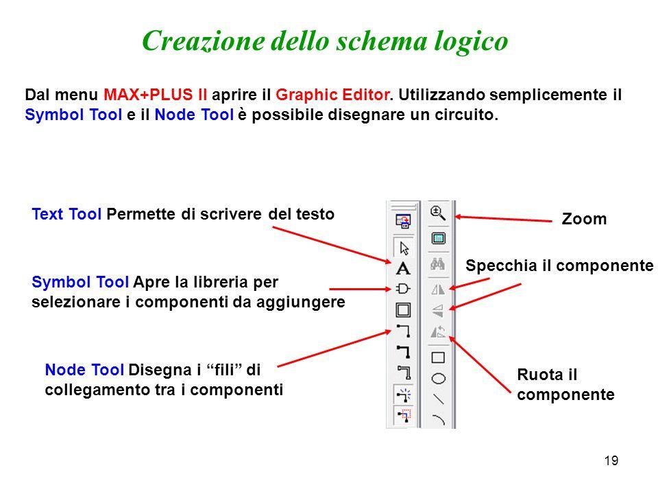 19 Creazione dello schema logico Dal menu MAX+PLUS II aprire il Graphic Editor. Utilizzando semplicemente il Symbol Tool e il Node Tool è possibile di