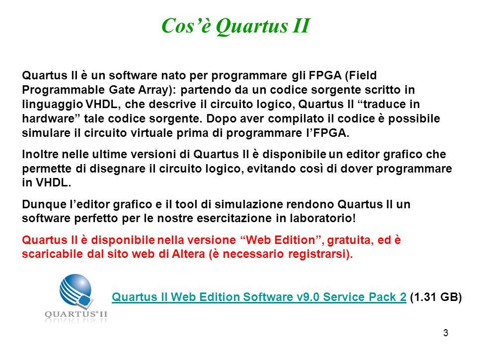 3 Cosè Quartus II Quartus II è un software nato per programmare gli FPGA (Field Programmable Gate Array): partendo da un codice sorgente scritto in li