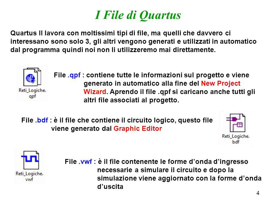 4 File.qpf : contiene tutte le informazioni sul progetto e viene generato in automatico alla fine del New Project Wizard. Aprendo il file.qpf si caric