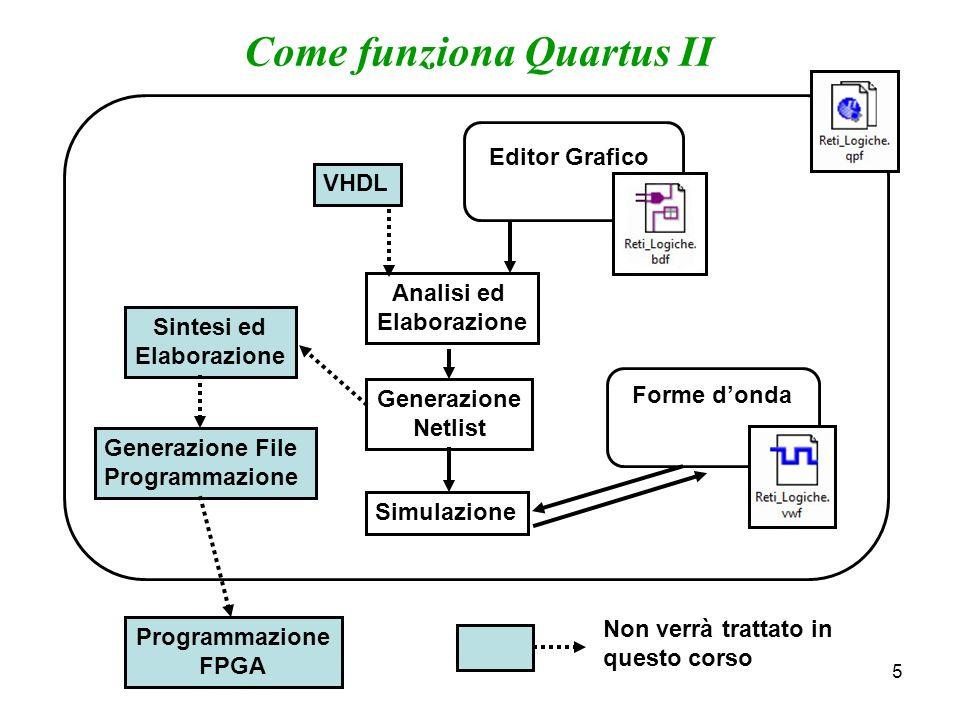 5 Come funziona Quartus II VHDL Editor Grafico Generazione Netlist Analisi ed Elaborazione Simulazione Forme donda Sintesi ed Elaborazione Generazione