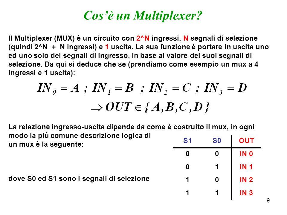 9 Il Multiplexer (MUX) è un circuito con 2^N ingressi, N segnali di selezione (quindi 2^N + N ingressi) e 1 uscita. La sua funzione è portare in uscit