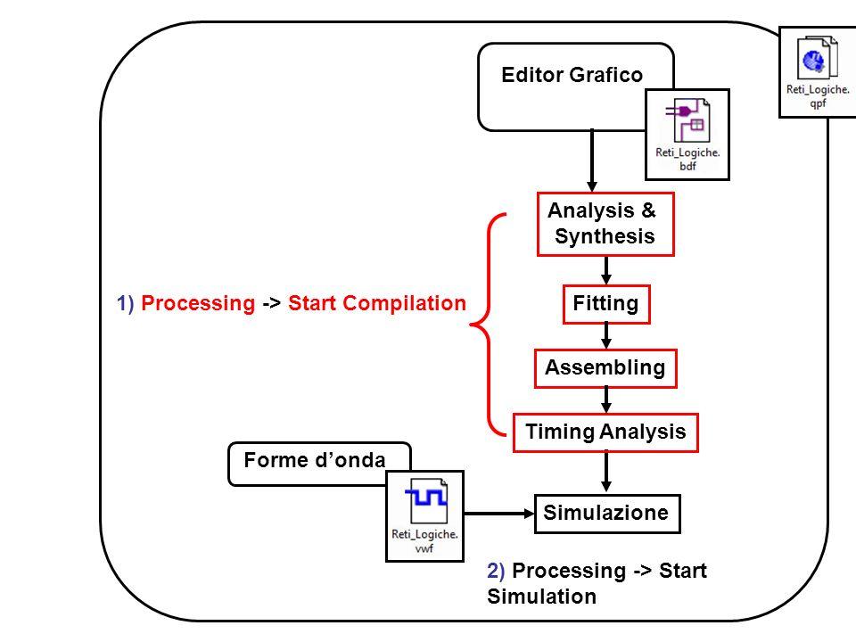Timing simulation Per effettuare una Timing Simulation in Quartus II sono necessarie alcune operazioni in più rispetto alla Functional Simulation.