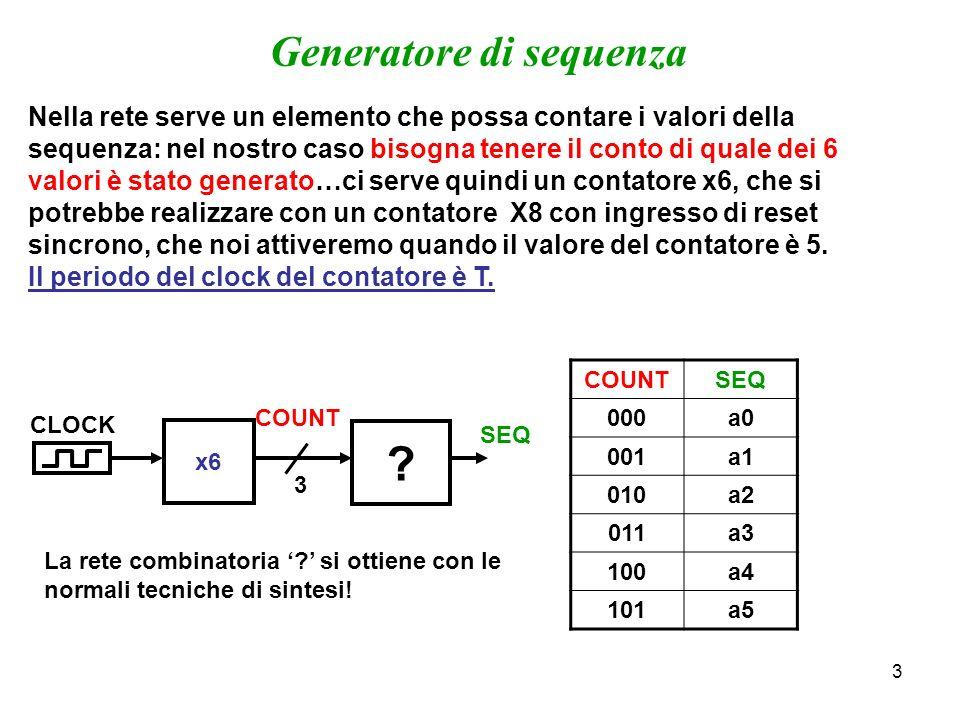 3 Generatore di sequenza Nella rete serve un elemento che possa contare i valori della sequenza: nel nostro caso bisogna tenere il conto di quale dei 6 valori è stato generato…ci serve quindi un contatore x6, che si potrebbe realizzare con un contatore X8 con ingresso di reset sincrono, che noi attiveremo quando il valore del contatore è 5.