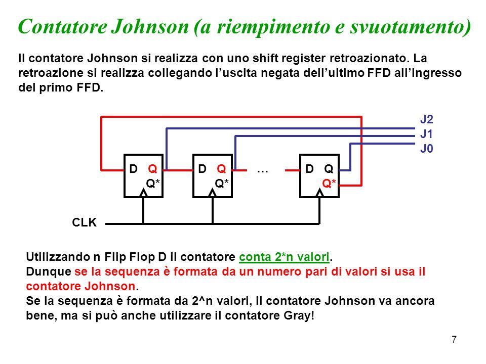 7 Contatore Johnson (a riempimento e svuotamento) Il contatore Johnson si realizza con uno shift register retroazionato.