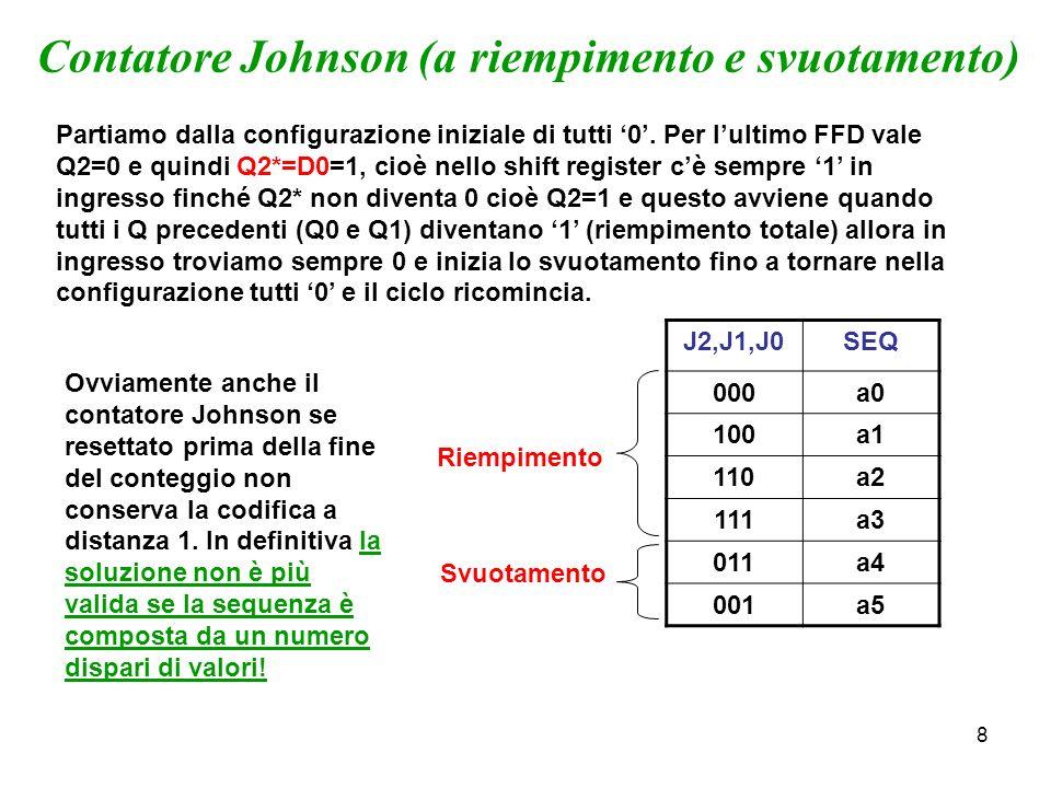 8 J2,J1,J0SEQ 000a0 100a1 110a2 111a3 011a4 001a5 Riempimento Svuotamento Contatore Johnson (a riempimento e svuotamento) Partiamo dalla configurazione iniziale di tutti 0.