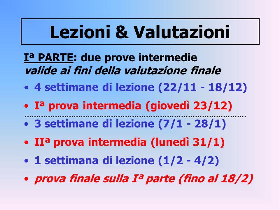 Lezioni & Valutazioni Iª PARTE: due prove intermedie valide ai fini della valutazione finale 4 settimane di lezione (22/11 - 18/12) Iª prova intermedi