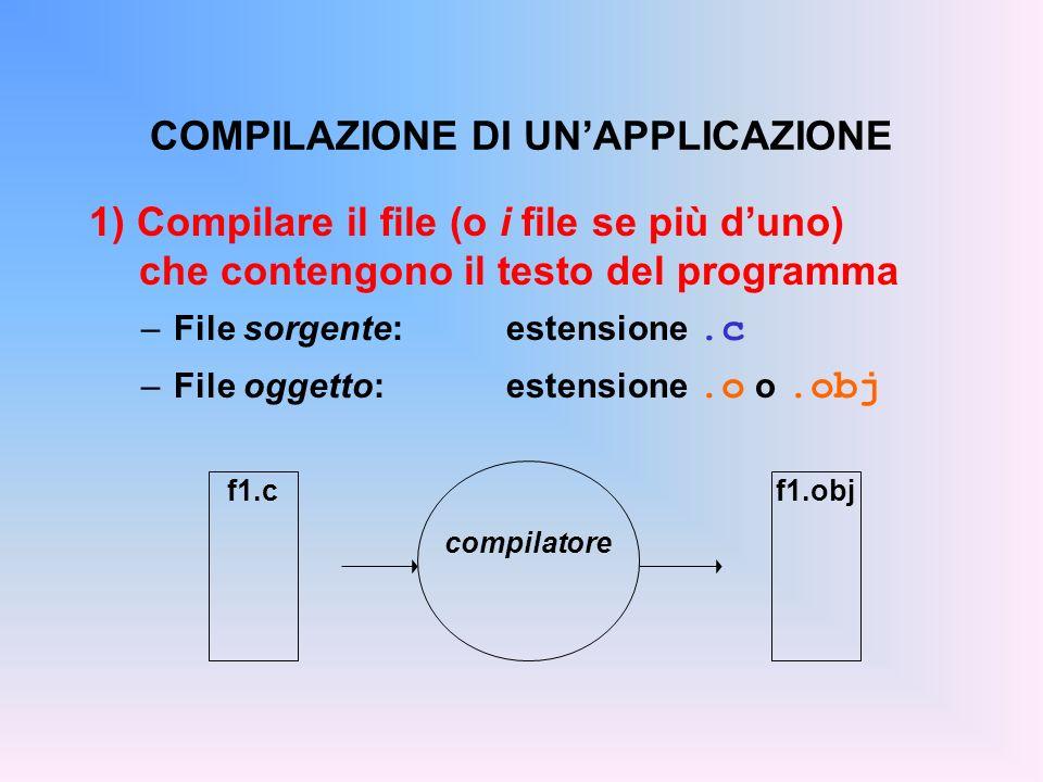 1) Compilare il file (o i file se più duno) che contengono il testo del programma –File sorgente:estensione.c –File oggetto:estensione.o o.obj COMPILAZIONE DI UNAPPLICAZIONE f1.cf1.obj compilatore