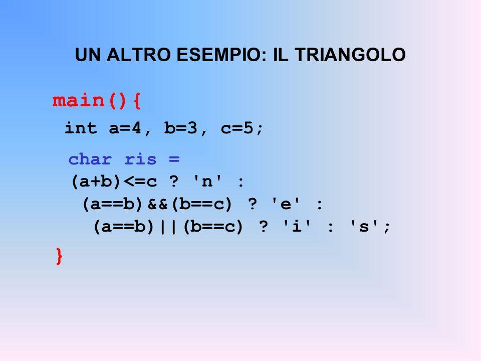 UN ALTRO ESEMPIO: IL TRIANGOLO main(){ int a=4, b=3, c=5; char ris = (a+b)<=c ? 'n' : (a==b)&&(b==c) ? 'e' : (a==b)||(b==c) ? 'i' : 's'; }