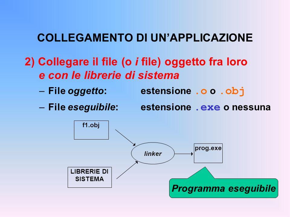2) Collegare il file (o i file) oggetto fra loro e con le librerie di sistema –File oggetto:estensione.o o.obj –File eseguibile:estensione.exe o nessuna COLLEGAMENTO DI UNAPPLICAZIONE prog.exe f1.obj LIBRERIE DI SISTEMA linker Programma eseguibile