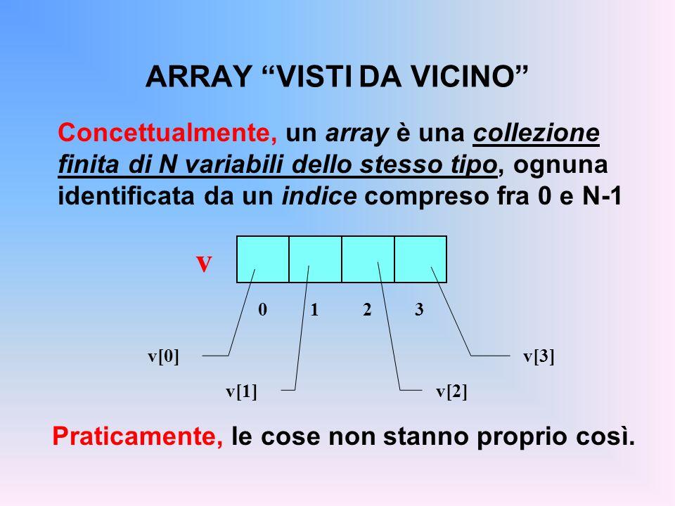 ARRAY VISTI DA VICINO Concettualmente, un array è una collezione finita di N variabili dello stesso tipo, ognuna identificata da un indice compreso fr