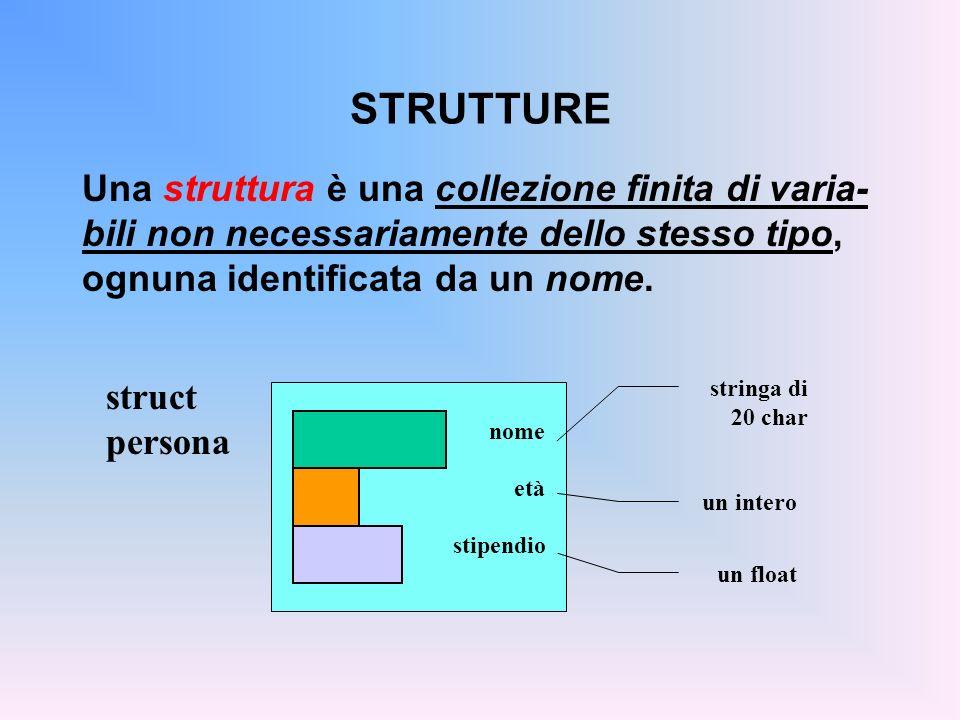 STRUTTURE Una struttura è una collezione finita di varia- bili non necessariamente dello stesso tipo, ognuna identificata da un nome.