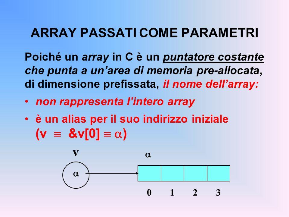ARRAY PASSATI COME PARAMETRI Poiché un array in C è un puntatore costante che punta a unarea di memoria pre-allocata, di dimensione prefissata, il nome dellarray: non rappresenta lintero array è un alias per il suo indirizzo iniziale (v &v[0] ) v 0123