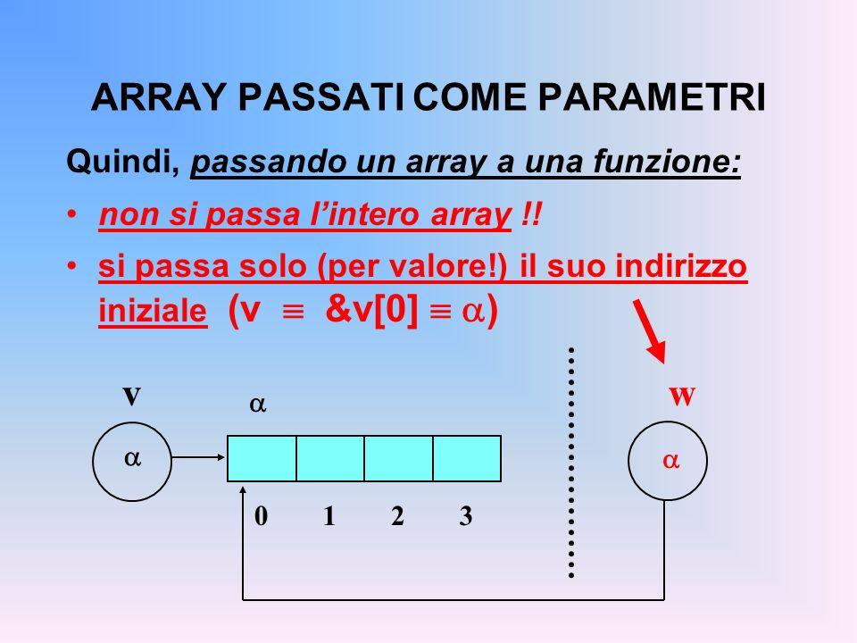 ARRAY PASSATI COME PARAMETRI Quindi, passando un array a una funzione: non si passa lintero array !! si passa solo (per valore!) il suo indirizzo iniz