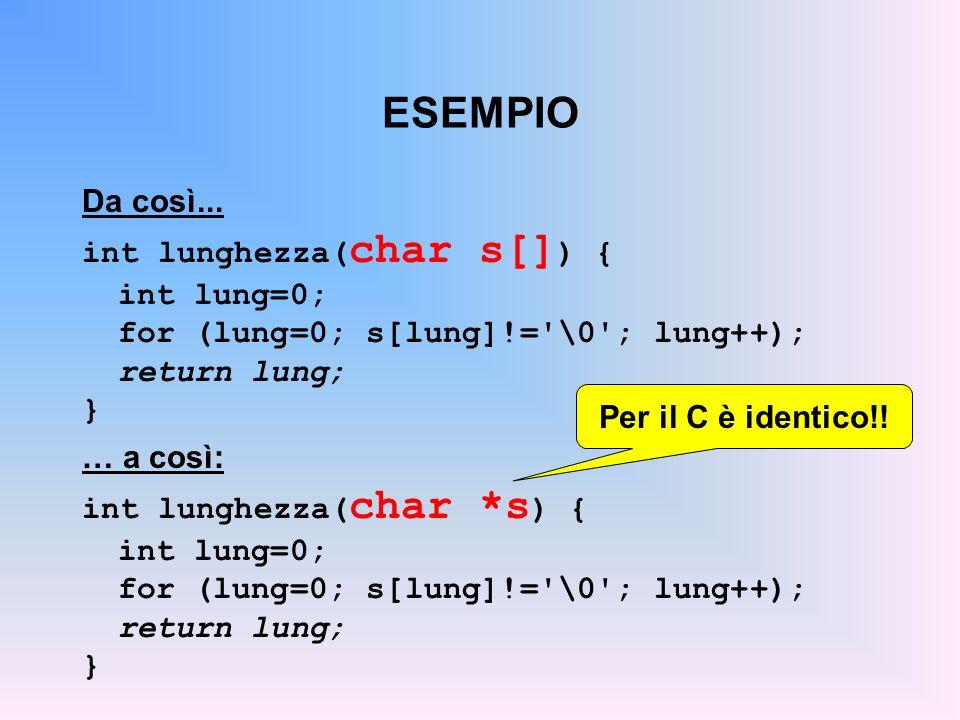 ESEMPIO Da così... int lunghezza( char s[] ) { int lung=0; for (lung=0; s[lung]!='\0'; lung++); return lung; } … a così: int lunghezza( char *s ) { in