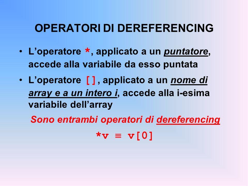 OPERATORI DI DEREFERENCING Loperatore *, applicato a un puntatore, accede alla variabile da esso puntata Loperatore [], applicato a un nome di array e a un intero i, accede alla i-esima variabile dellarray Sono entrambi operatori di dereferencing *v v[0]