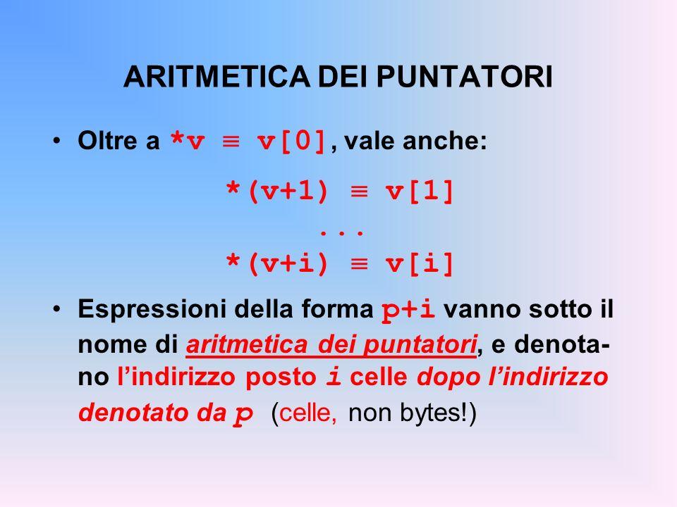 ARITMETICA DEI PUNTATORI Oltre a *v v[0], vale anche: *(v+1) v[1]... *(v+i) v[i] Espressioni della forma p+i vanno sotto il nome di aritmetica dei pun
