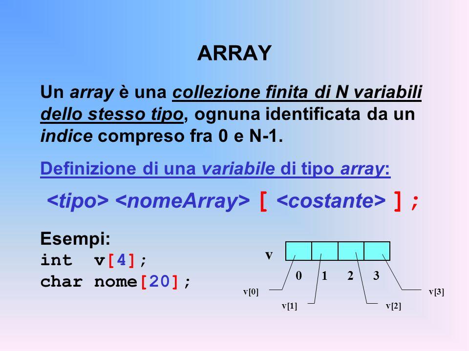 ARRAY Un array è una collezione finita di N variabili dello stesso tipo, ognuna identificata da un indice compreso fra 0 e N-1. Definizione di una var