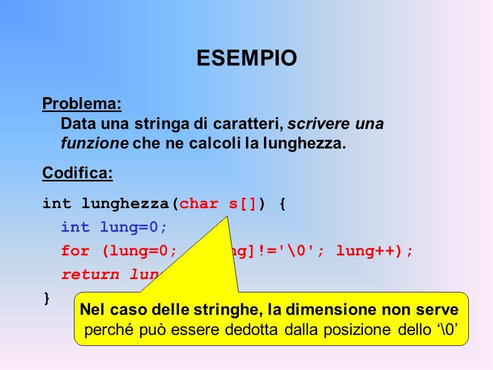 ESEMPIO Problema: Data una stringa di caratteri, scrivere una funzione che ne calcoli la lunghezza. Codifica: int lunghezza(char s[]) { int lung=0; fo