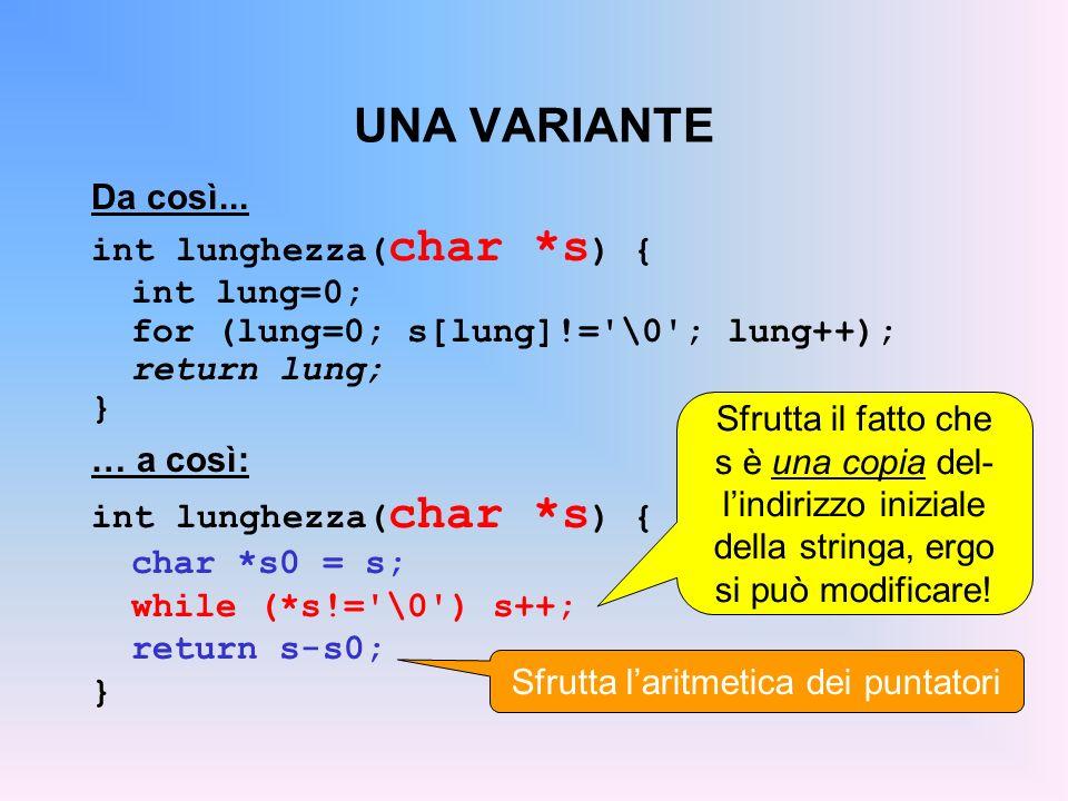 UNA VARIANTE Da così... int lunghezza( char *s ) { int lung=0; for (lung=0; s[lung]!='\0'; lung++); return lung; } … a così: int lunghezza( char *s )