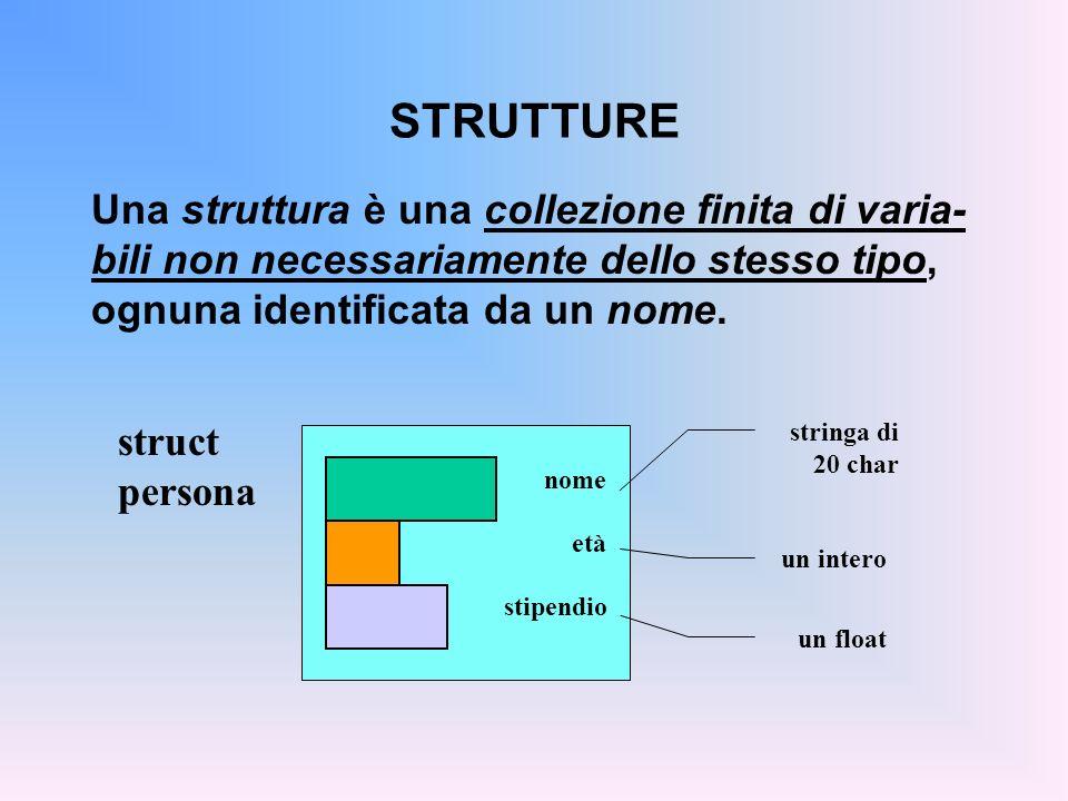 STRUTTURE Una struttura è una collezione finita di varia- bili non necessariamente dello stesso tipo, ognuna identificata da un nome. struct persona n