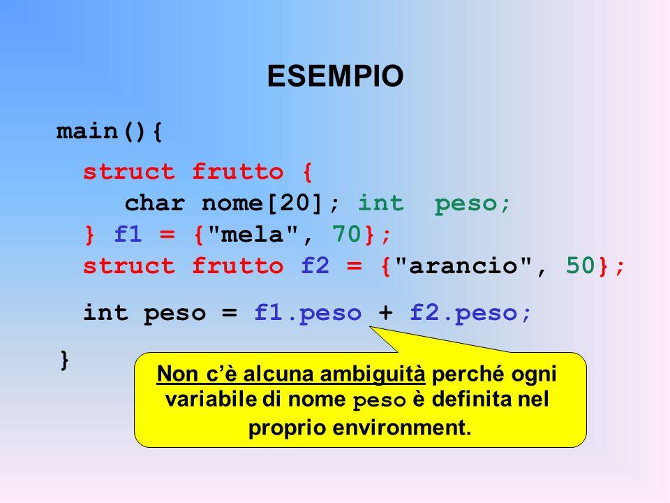 ESEMPIO main(){ struct frutto { char nome[20]; int peso; } f1 = {