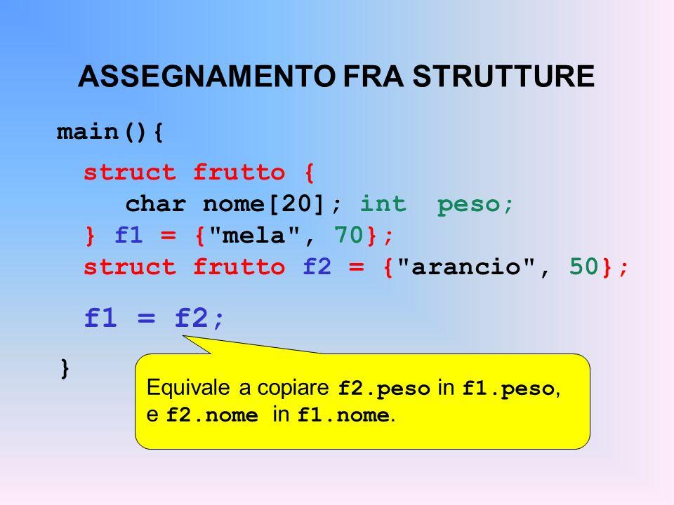 ASSEGNAMENTO FRA STRUTTURE main(){ struct frutto { char nome[20]; int peso; } f1 = { mela , 70}; struct frutto f2 = { arancio , 50}; f1 = f2; } Equivale a copiare f2.peso in f1.peso, e f2.nome in f1.nome.