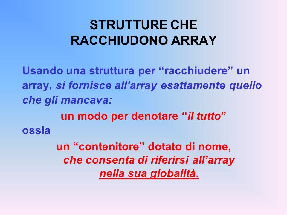 STRUTTURE CHE RACCHIUDONO ARRAY Usando una struttura per racchiudere un array, si fornisce allarray esattamente quello che gli mancava: un modo per denotare il tutto ossia un contenitore dotato di nome, che consenta di riferirsi allarray nella sua globalità.