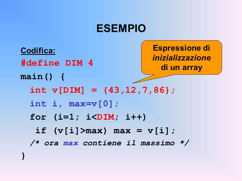 ESEMPIO Codifica: #define DIM 4 main() { int v[DIM] = {43,12,7,86}; int i, max=v[0]; for (i=1; i<DIM; i++) if (v[i]>max) max = v[i]; /* ora max contiene il massimo */ } Espressione di inizializzazione di un array