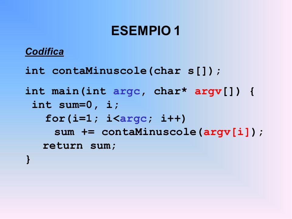 ESEMPIO 1 Codifica int contaMinuscole(char s[]); int main(int argc, char* argv[]) { int sum=0, i; for(i=1; i<argc; i++) sum += contaMinuscole(argv[i])