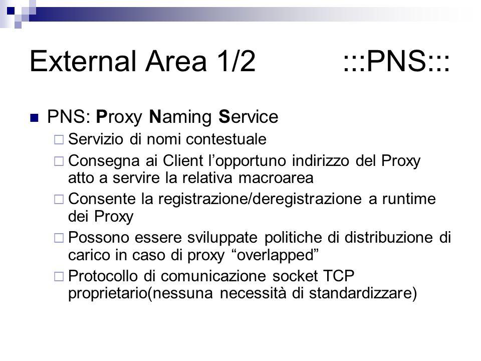 External Area 1/2 :::PNS::: PNS: Proxy Naming Service Servizio di nomi contestuale Consegna ai Client lopportuno indirizzo del Proxy atto a servire la relativa macroarea Consente la registrazione/deregistrazione a runtime dei Proxy Possono essere sviluppate politiche di distribuzione di carico in caso di proxy overlapped Protocollo di comunicazione socket TCP proprietario(nessuna necessità di standardizzare)