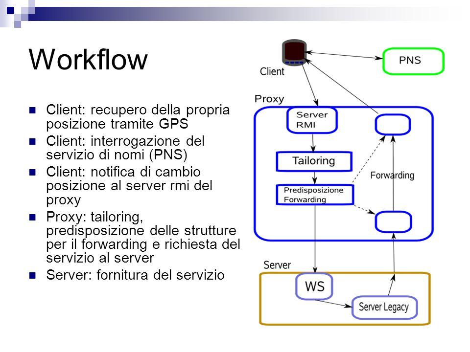 Workflow Client: recupero della propria posizione tramite GPS Client: interrogazione del servizio di nomi (PNS) Client: notifica di cambio posizione al server rmi del proxy Proxy: tailoring, predisposizione delle strutture per il forwarding e richiesta del servizio al server Server: fornitura del servizio