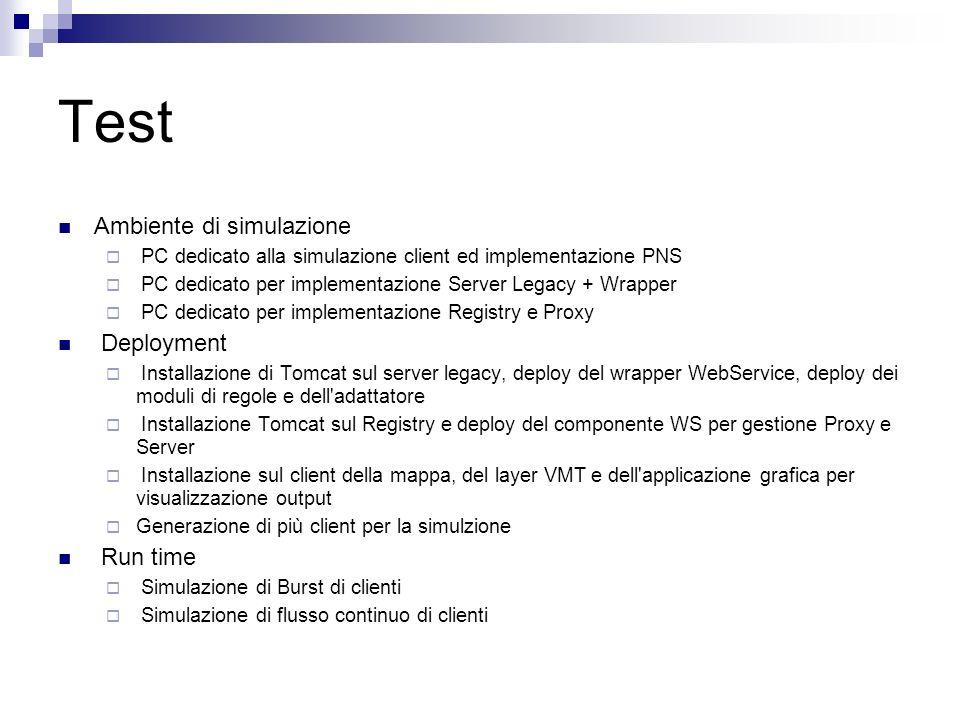 Test Ambiente di simulazione PC dedicato alla simulazione client ed implementazione PNS PC dedicato per implementazione Server Legacy + Wrapper PC ded
