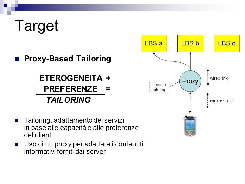 Target Proxy-Based Tailoring ETEROGENEITA + PREFERENZE = TAILORING Tailoring: adattamento dei servizi in base alle capacità e alle preferenze del client Uso di un proxy per adattare i contenuti informativi forniti dai server