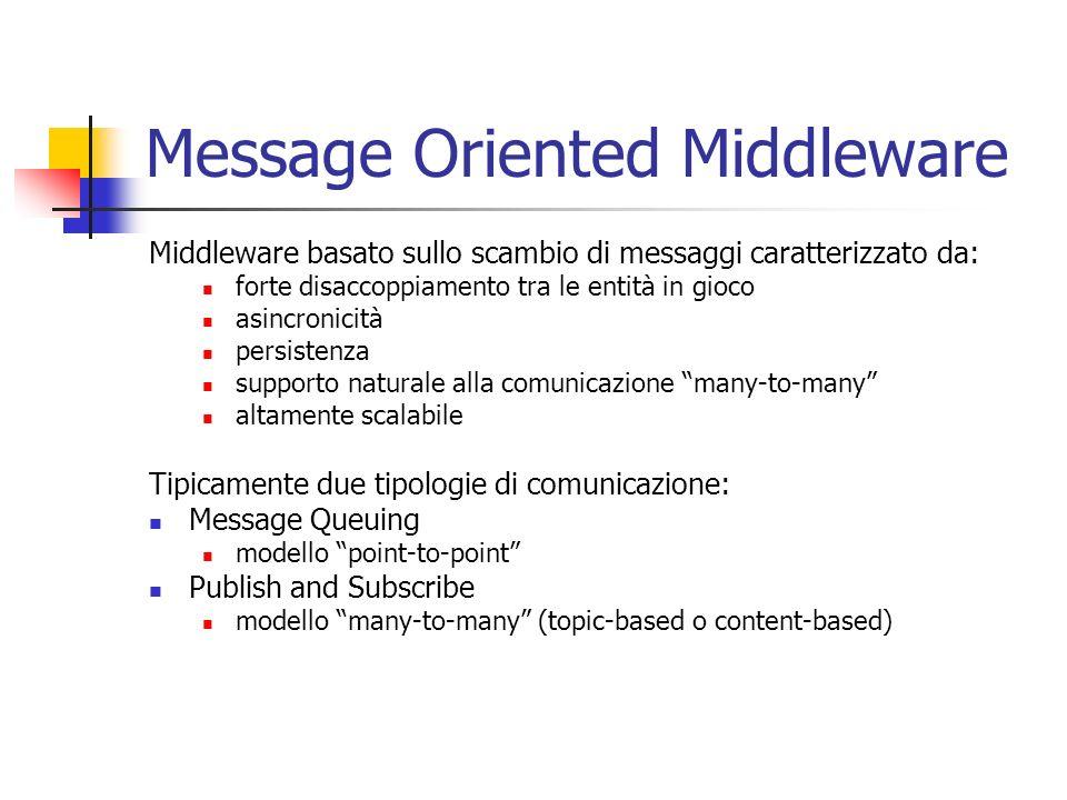 Struttura di un messaggio Header Destinazione: nome del Topic MessageID: identificativo univoco di un messaggio CorrelationID: id del messaggio di riferimento DeliveryMode: Persistente o Non-Persistente Timestamp: ora di invio Expiration: istante di fine validità Priority: priorità del messaggio (da 0 a 9) MessageProperties insieme di proprietà di tipo nome-valore possibilità di inviare oggetti possiblità di fungere da selettore di un messaggio Body Testo del messaggio Oggetto java.lang.String compatibile con XML