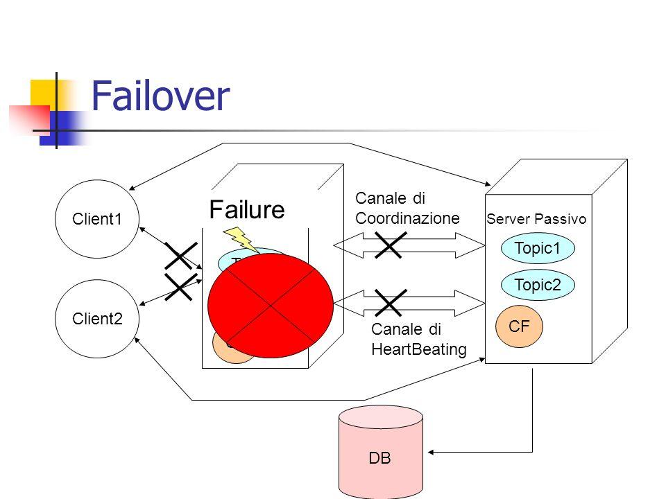 Canale di coordinamento Connessione attiva tra il server primario ed il server in standby attraverso la quale vengono inviate le informazioni di stato in modo da mantenere aggiornato il server secondario Un Topic!?!