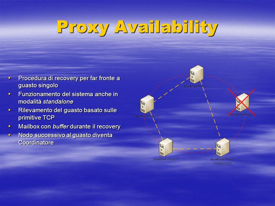 Proxy Availability Procedura di recovery per far fronte a guasto singolo Procedura di recovery per far fronte a guasto singolo Funzionamento del siste